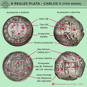 8 reales tipo Maria